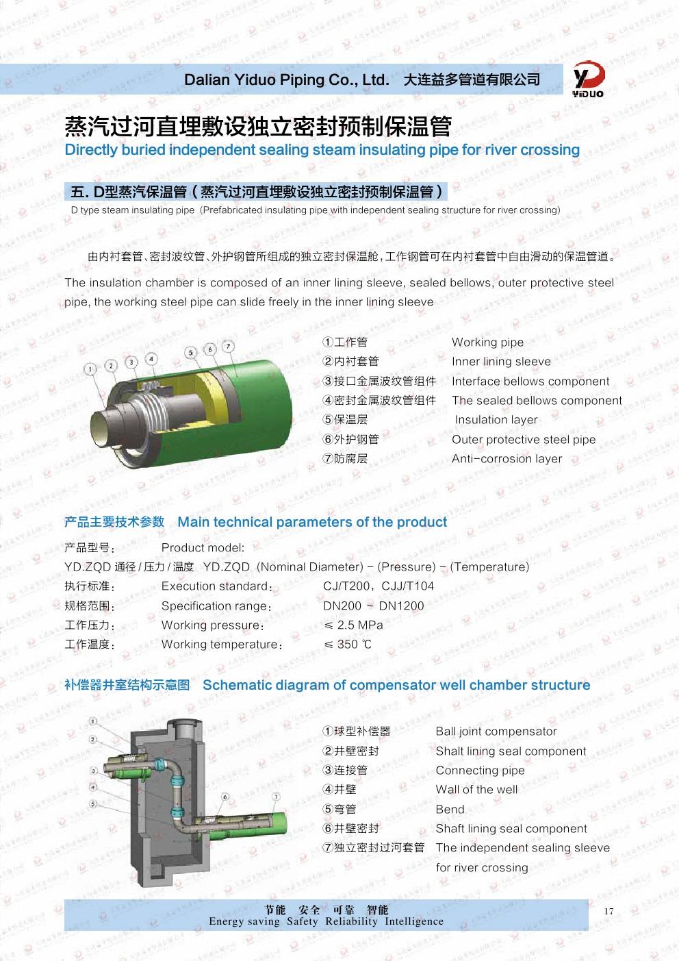 Piping Brochure Dalian Yiduo Piping Co , Ltd